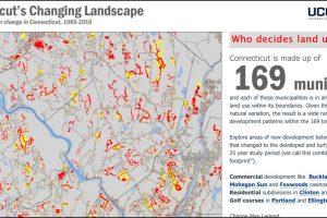 UConn CLEAR   Connecticut's Changing Landscape
