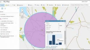 Spatial Analysis in ArcGIS Online