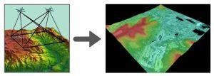 LiDAR - Light Detection and Ranging