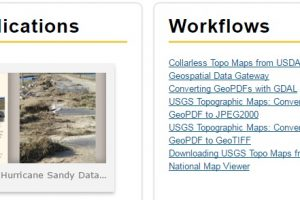 Environmental Data Center blog   University of Rhode Island